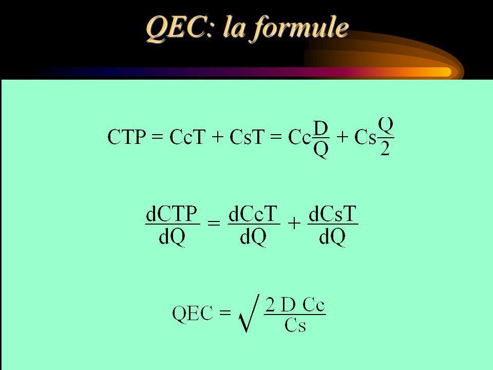 QEC: la formule
