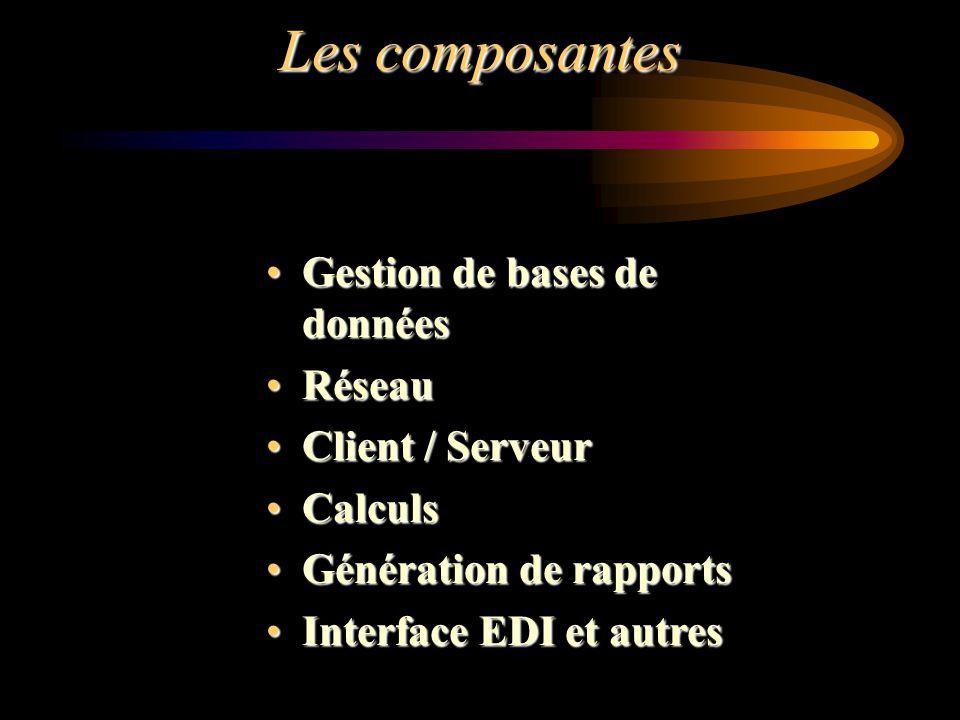 Les composantes Gestion de bases de données Réseau Client / Serveur