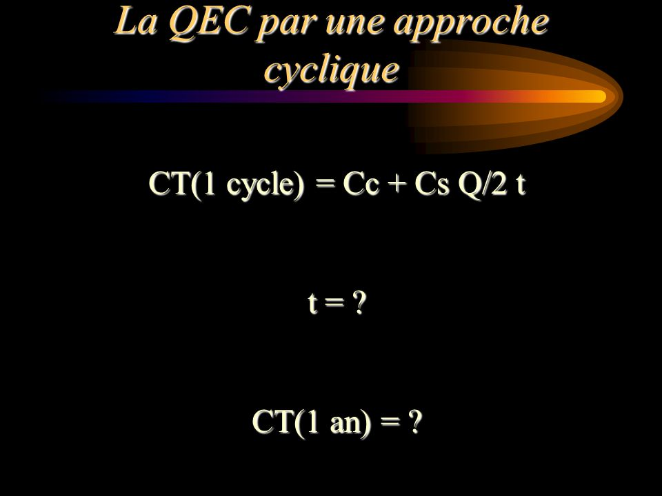 La QEC par une approche cyclique