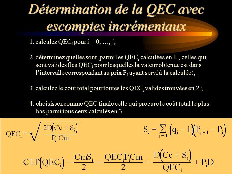 Détermination de la QEC avec escomptes incrémentaux