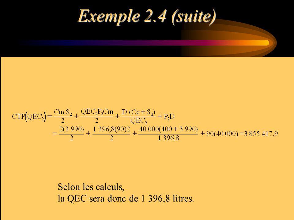 Exemple 2.4 (suite) Selon les calculs,