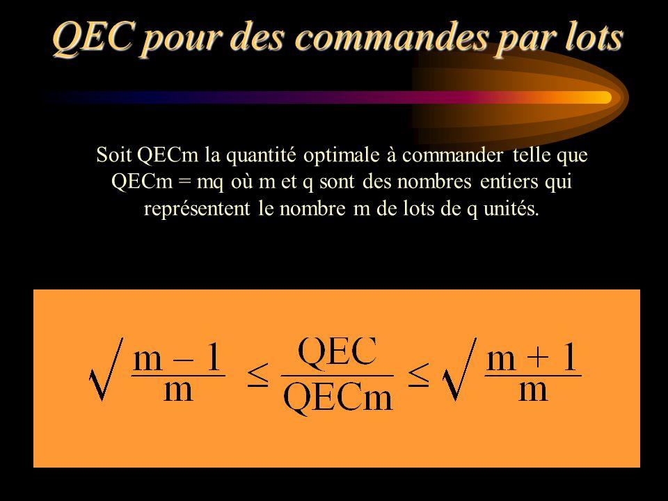 QEC pour des commandes par lots