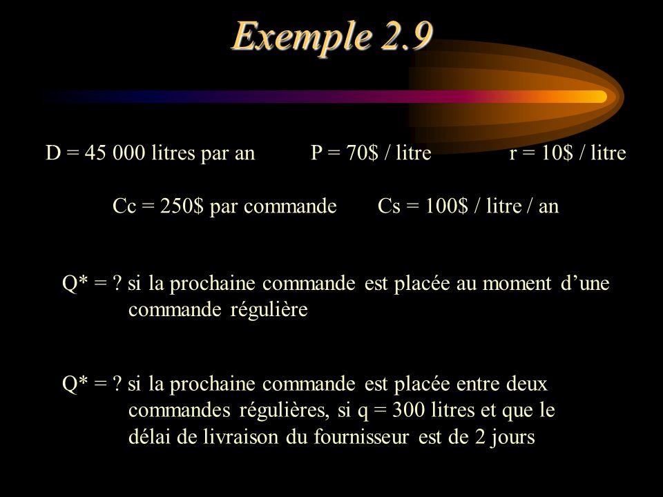 Exemple 2.9 D = 45 000 litres par an P = 70$ / litre r = 10$ / litre