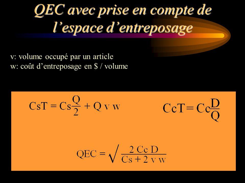 QEC avec prise en compte de l'espace d'entreposage