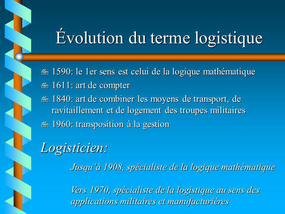 Évolution du terme logistique
