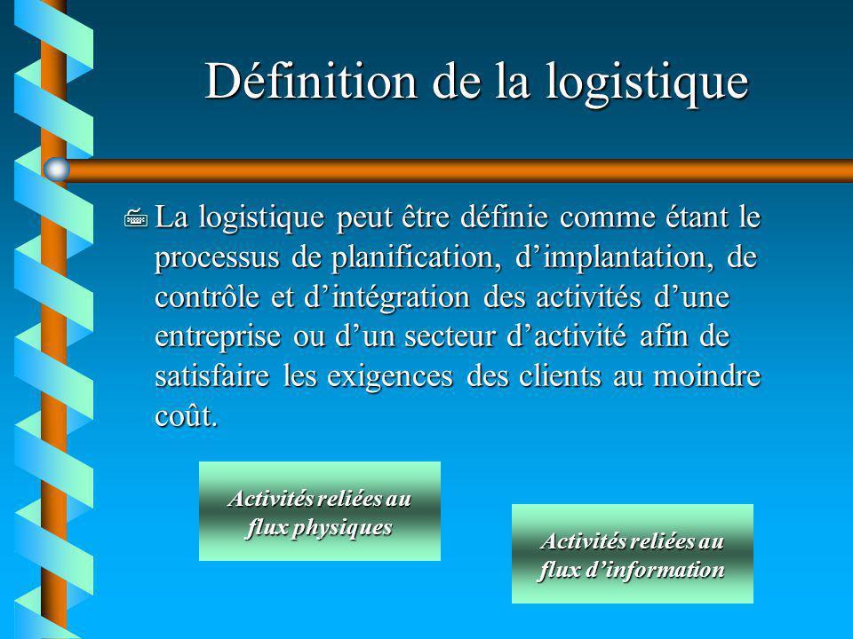 Définition de la logistique