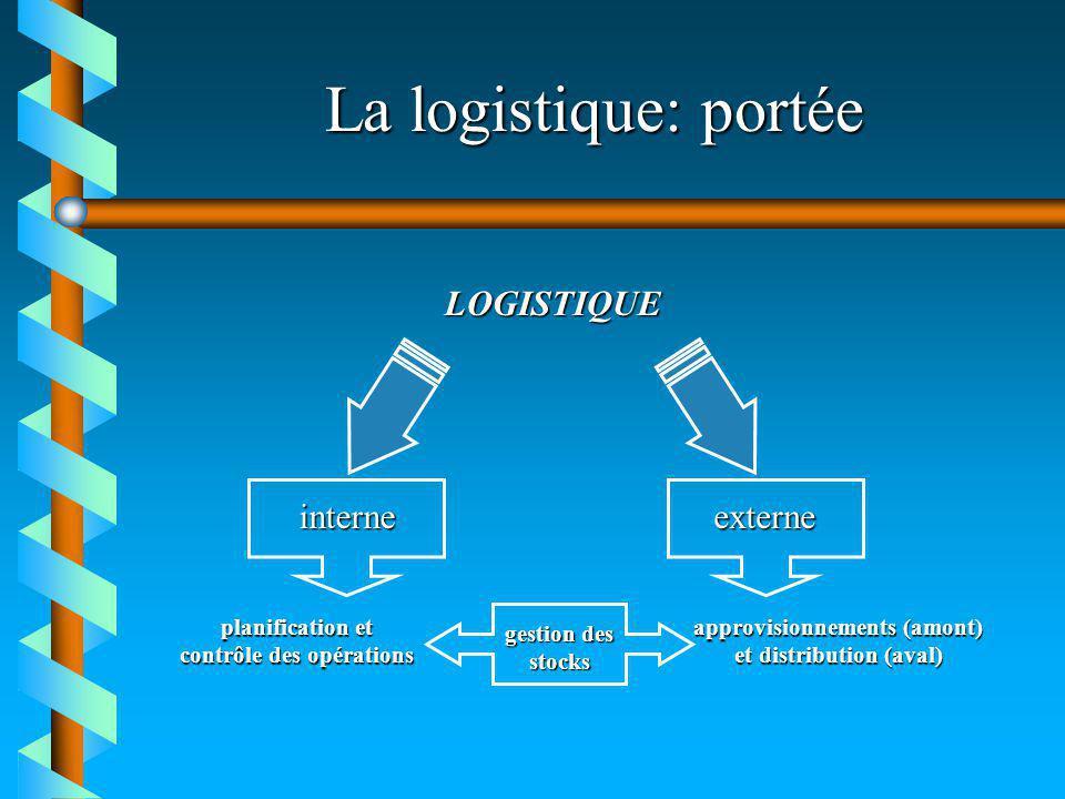 La logistique: portée LOGISTIQUE interne externe planification et
