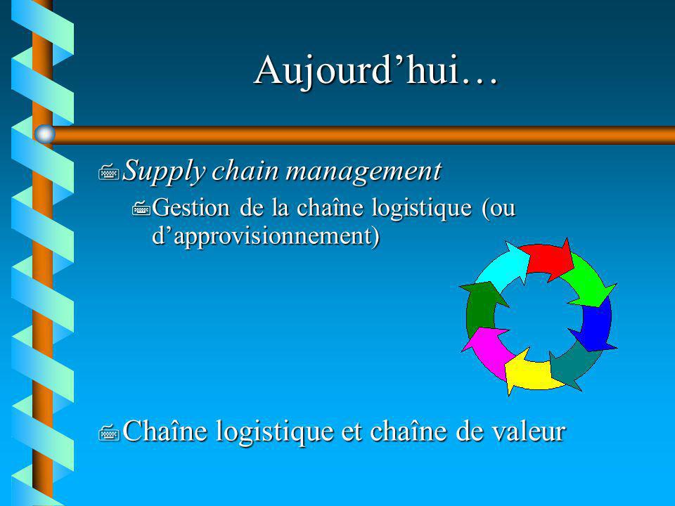 Aujourd'hui… Supply chain management