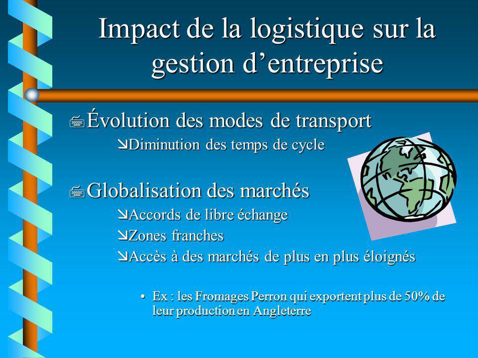 Impact de la logistique sur la gestion d'entreprise