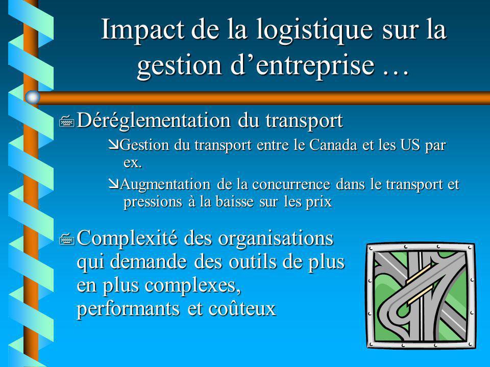 Impact de la logistique sur la gestion d'entreprise …