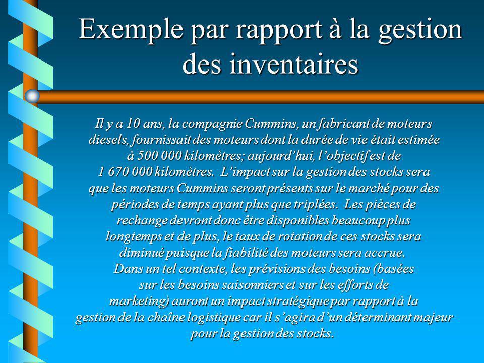 Exemple par rapport à la gestion des inventaires
