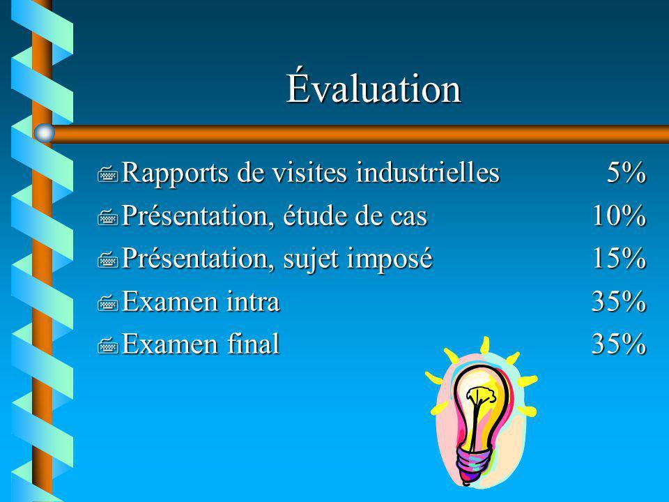 Évaluation Rapports de visites industrielles 5%