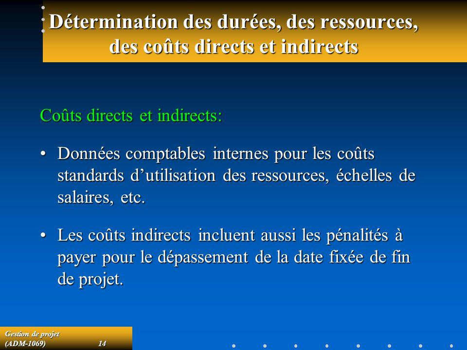 Détermination des durées, des ressources, des coûts directs et indirects