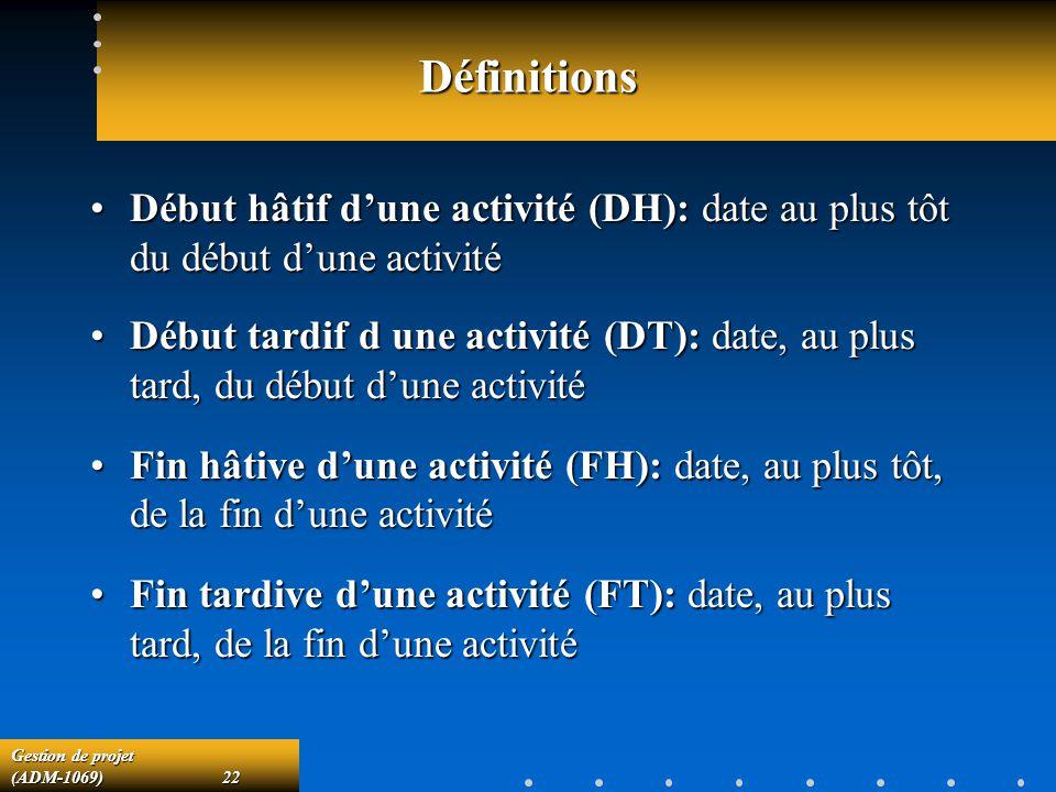 Définitions Début hâtif d'une activité (DH): date au plus tôt du début d'une activité.