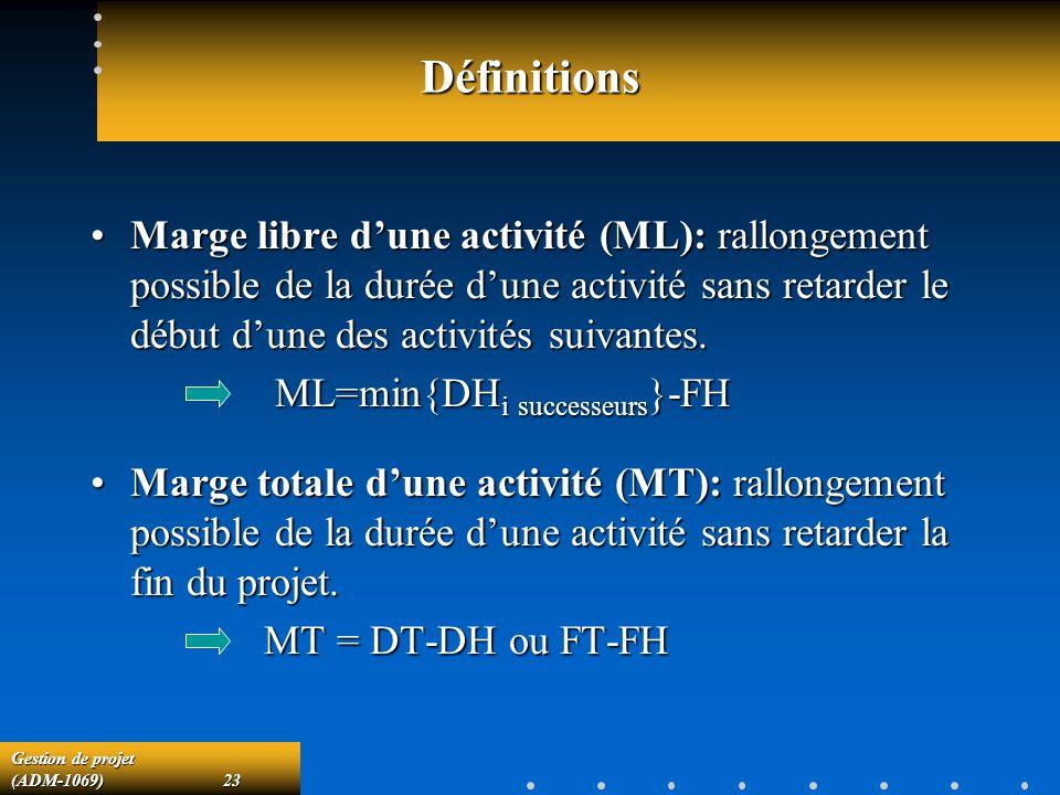 Définitions Marge libre d'une activité (ML): rallongement possible de la durée d'une activité sans retarder le début d'une des activités suivantes.