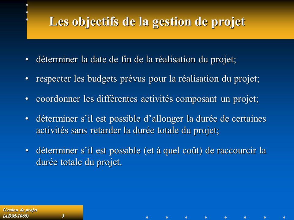 Les objectifs de la gestion de projet