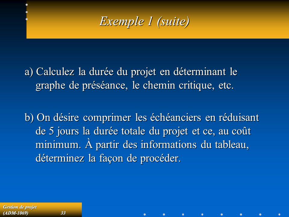 Exemple 1 (suite) a) Calculez la durée du projet en déterminant le graphe de préséance, le chemin critique, etc.