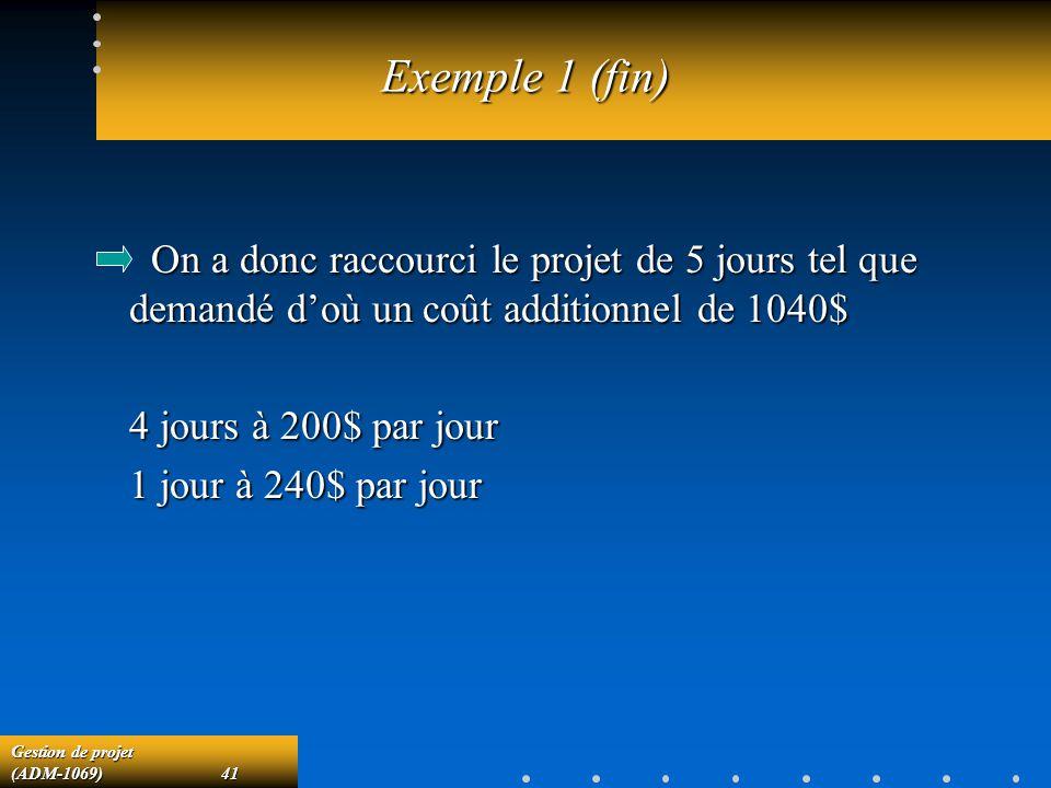 Exemple 1 (fin) On a donc raccourci le projet de 5 jours tel que demandé d'où un coût additionnel de 1040$