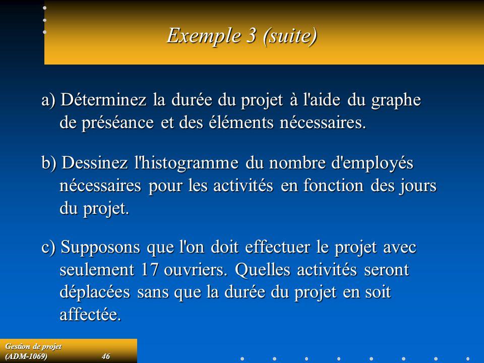 Exemple 3 (suite) a) Déterminez la durée du projet à l aide du graphe de préséance et des éléments nécessaires.
