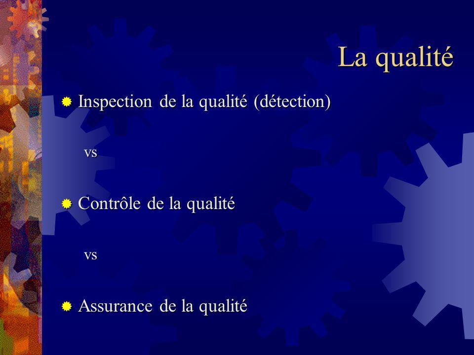 La qualité Inspection de la qualité (détection) Contrôle de la qualité