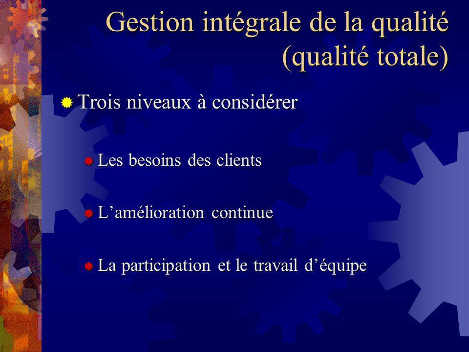 Gestion intégrale de la qualité (qualité totale)