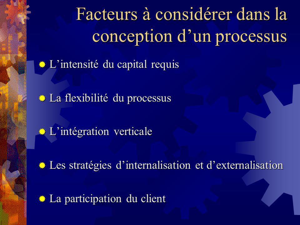Facteurs à considérer dans la conception d'un processus