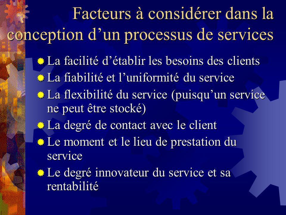 Facteurs à considérer dans la conception d'un processus de services
