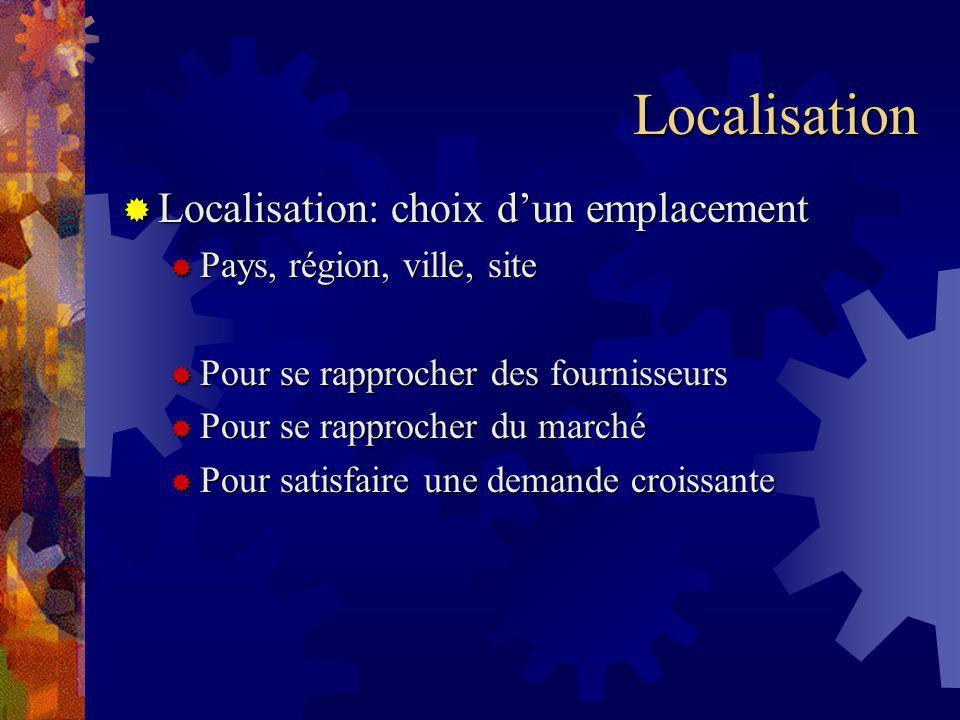 Localisation Localisation: choix d'un emplacement