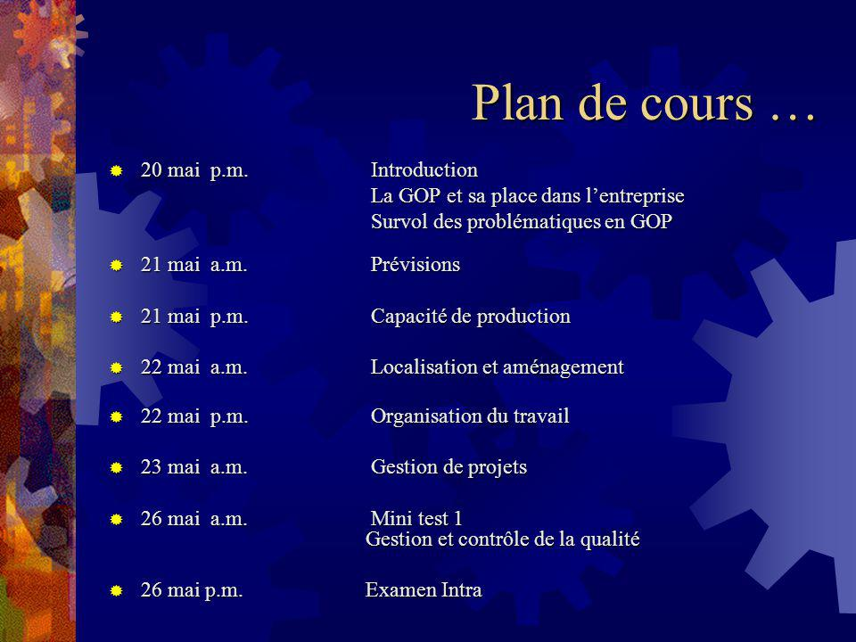 Plan de cours … 20 mai p.m. Introduction