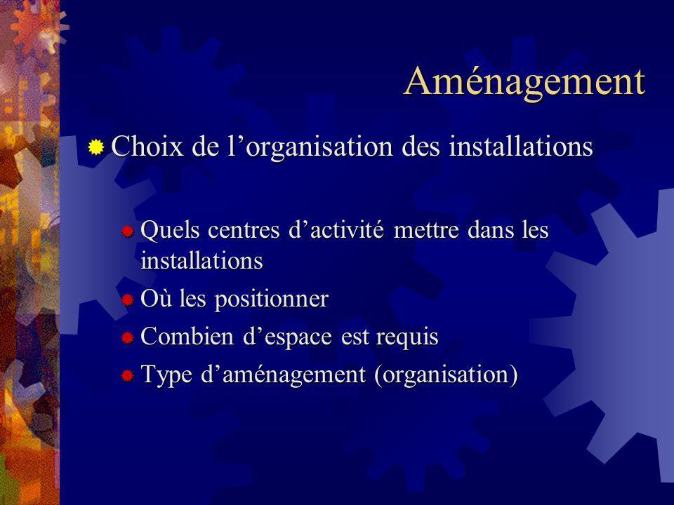 Aménagement Choix de l'organisation des installations