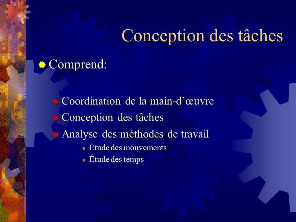 Conception des tâches Comprend: Coordination de la main-d'œuvre