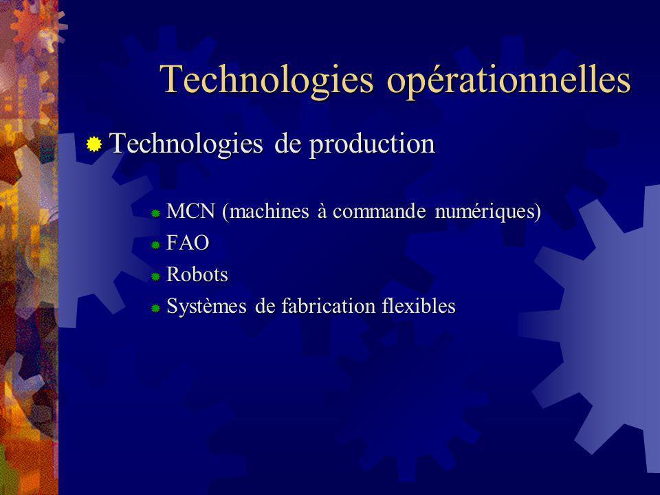 Technologies opérationnelles
