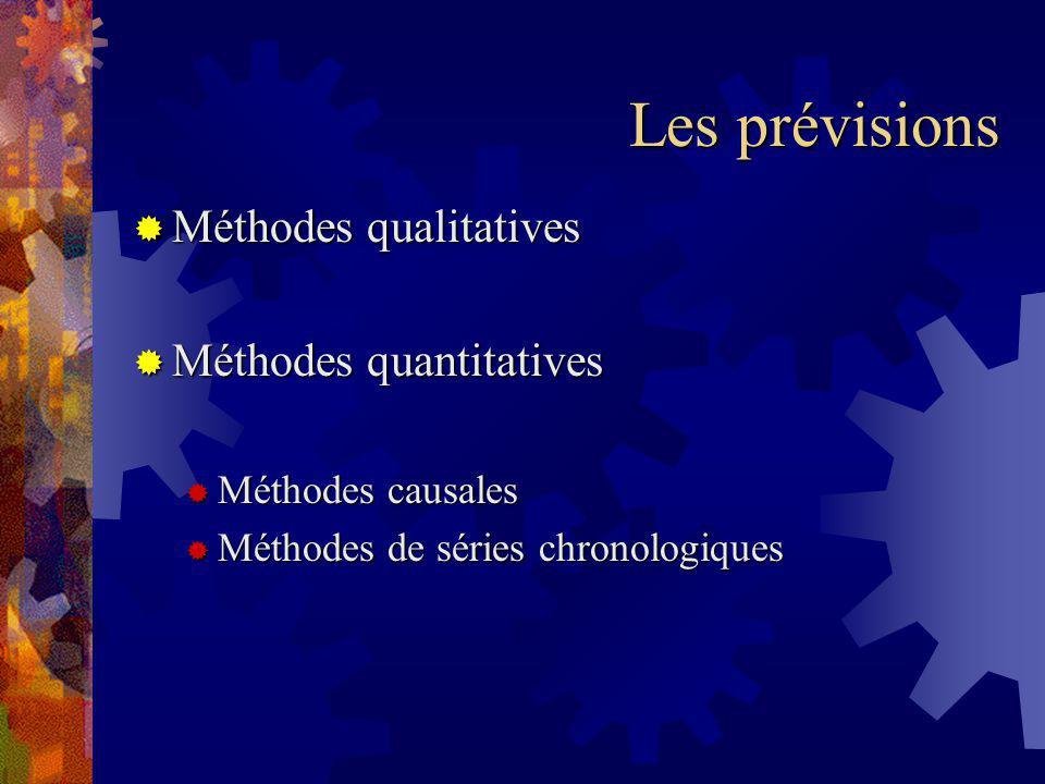 Les prévisions Méthodes qualitatives Méthodes quantitatives