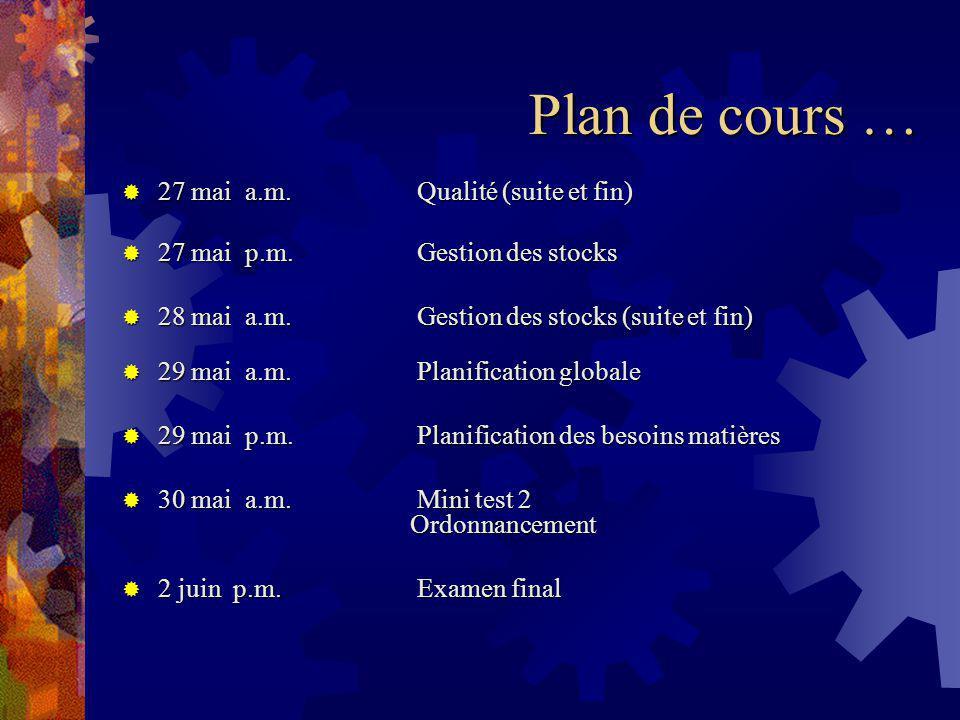 Plan de cours … 27 mai a.m. Qualité (suite et fin)
