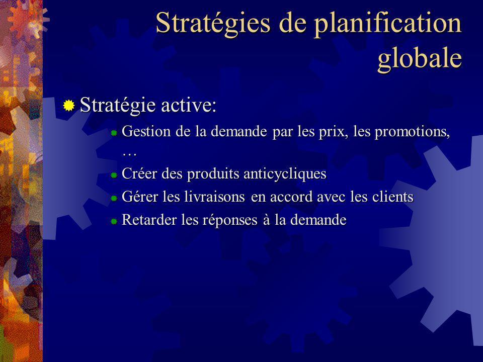 Stratégies de planification globale
