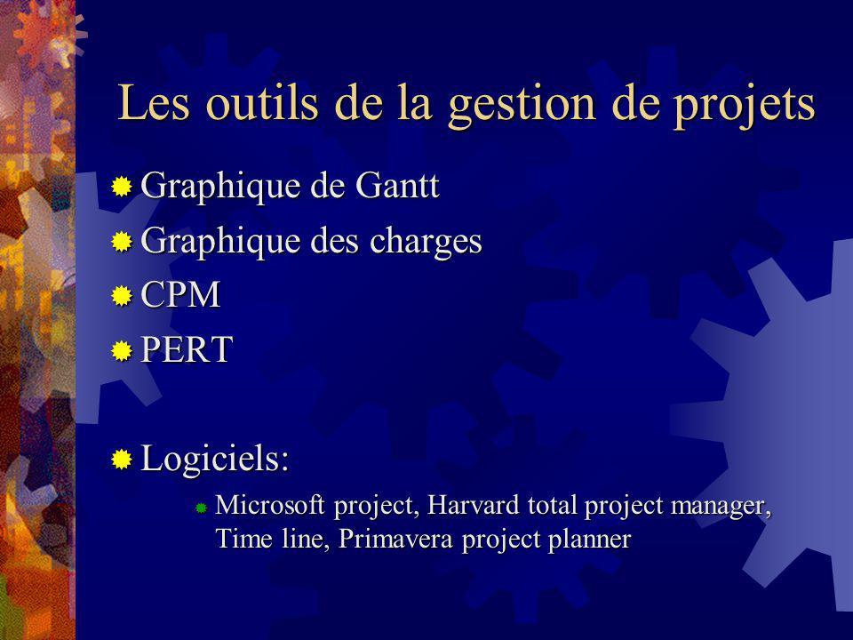 Les outils de la gestion de projets