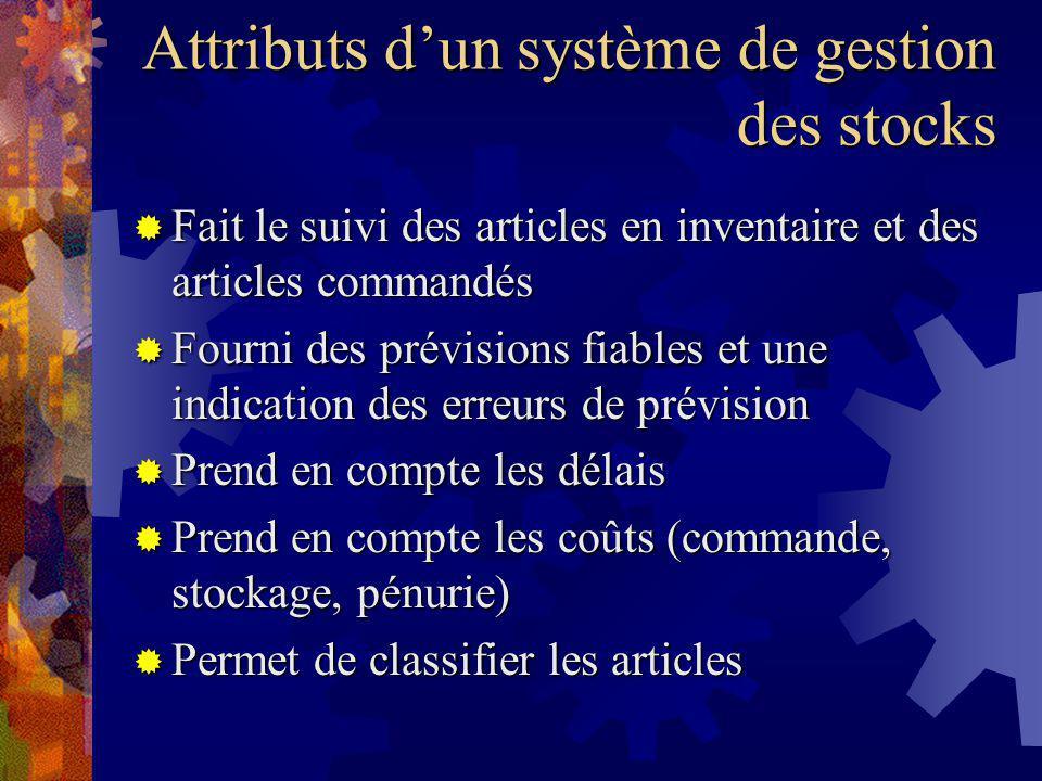 Attributs d'un système de gestion des stocks