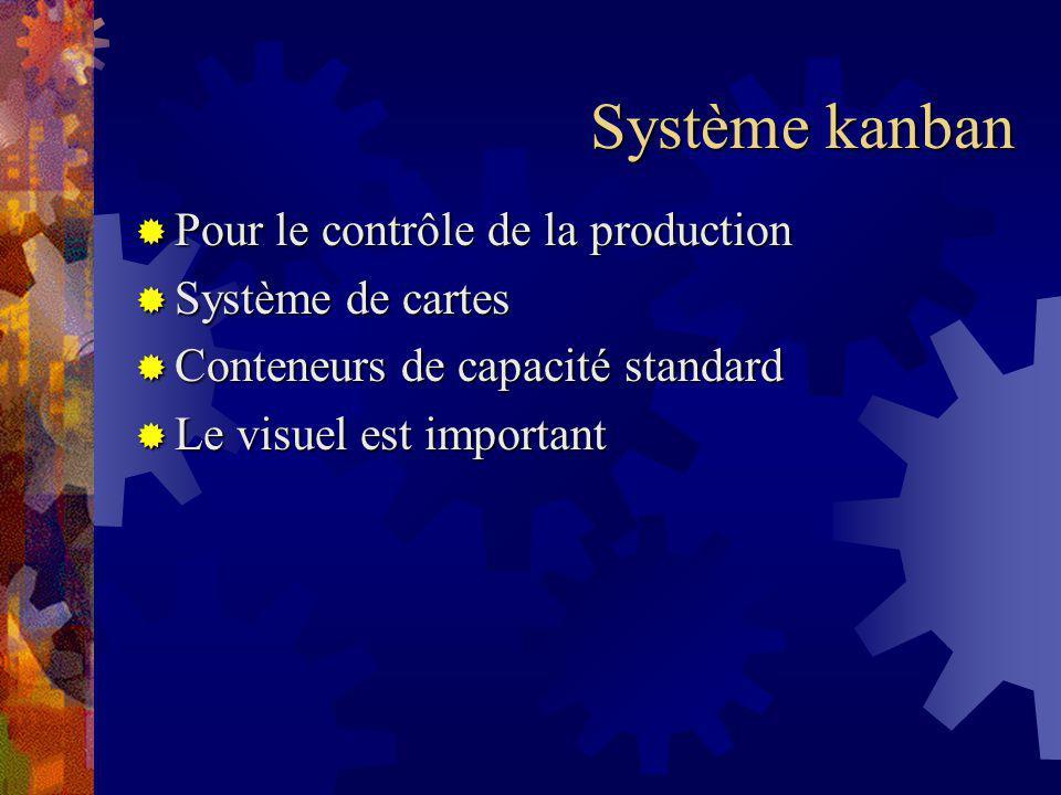 Système kanban Pour le contrôle de la production Système de cartes