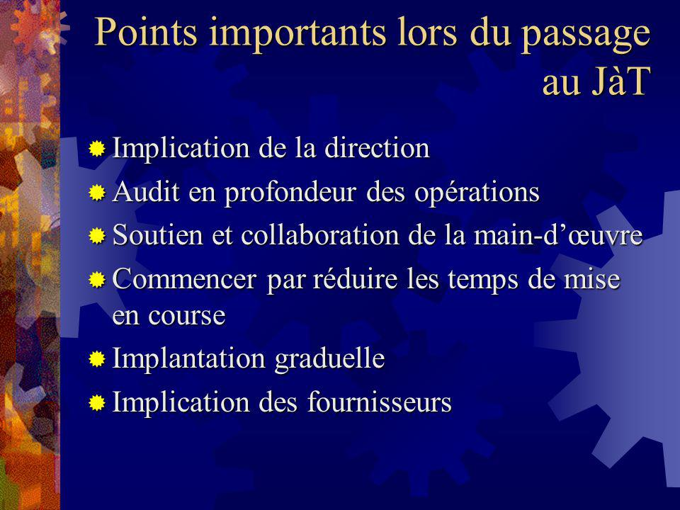 Points importants lors du passage au JàT