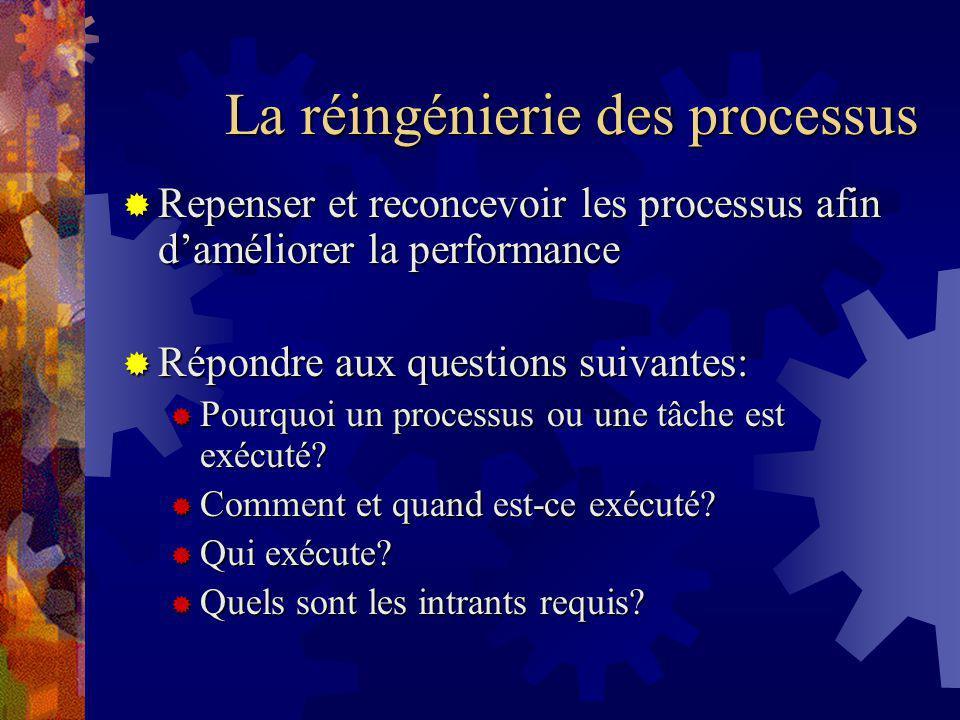 La réingénierie des processus