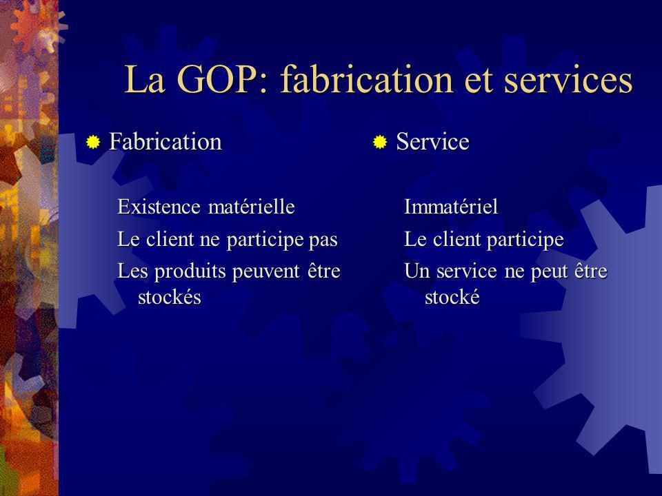 La GOP: fabrication et services