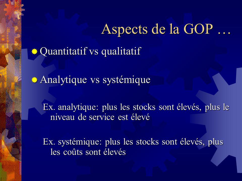 Aspects de la GOP … Quantitatif vs qualitatif Analytique vs systémique