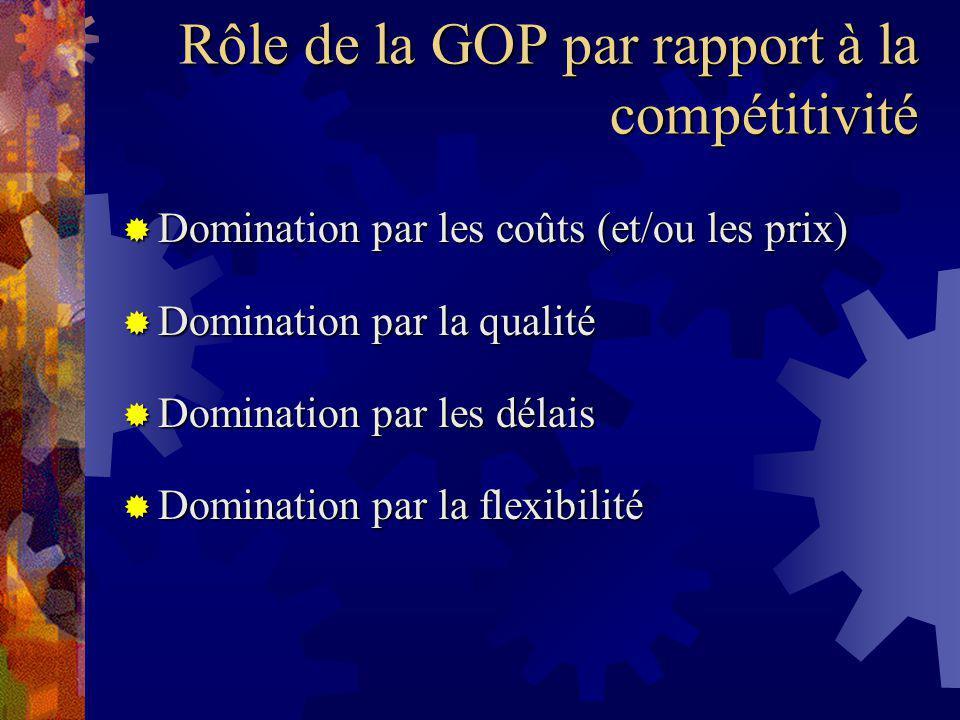 Rôle de la GOP par rapport à la compétitivité