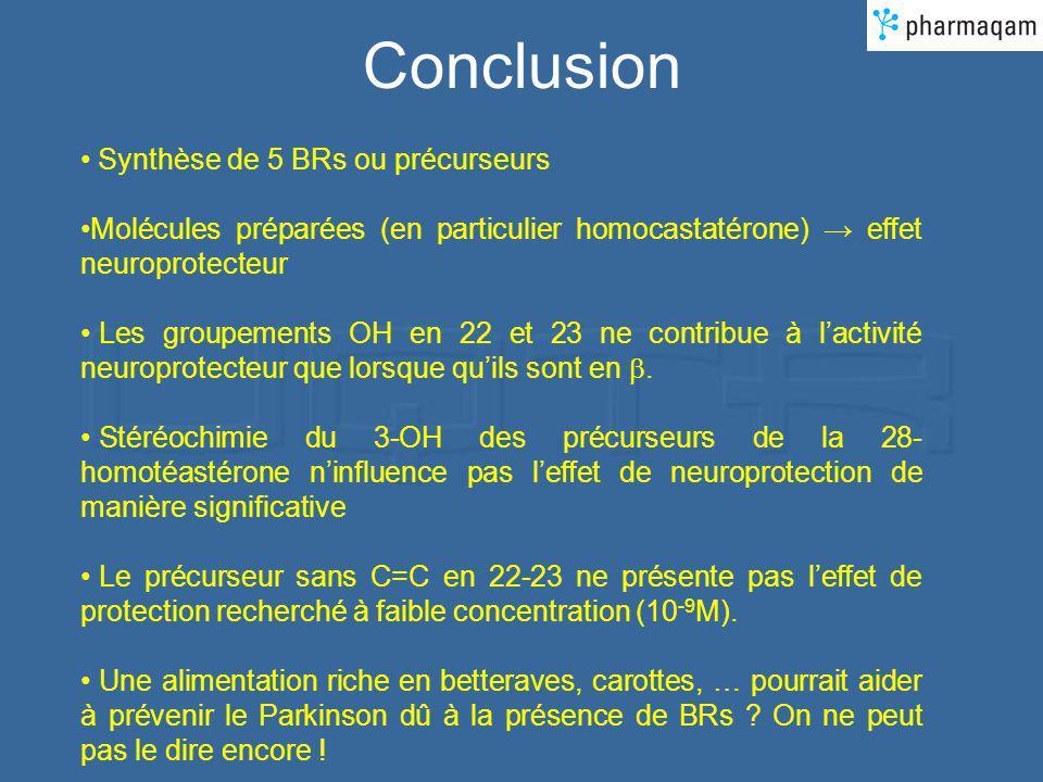 Conclusion Synthèse de 5 BRs ou précurseurs