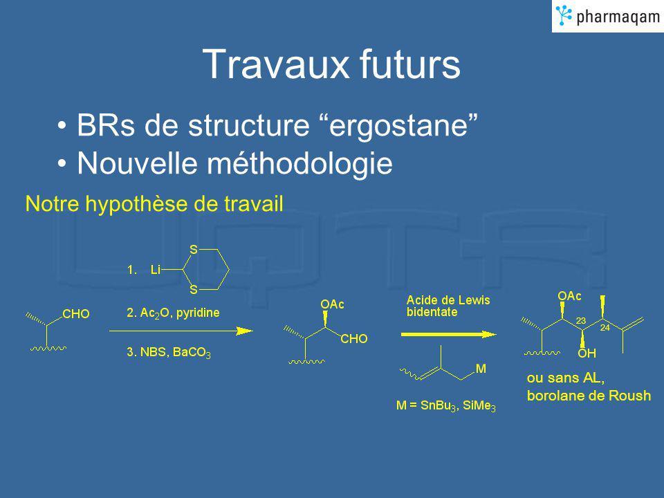 Travaux futurs BRs de structure ergostane Nouvelle méthodologie
