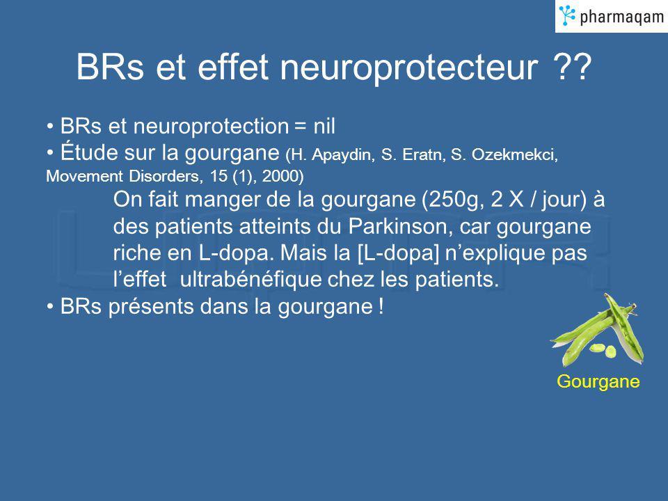 BRs et effet neuroprotecteur