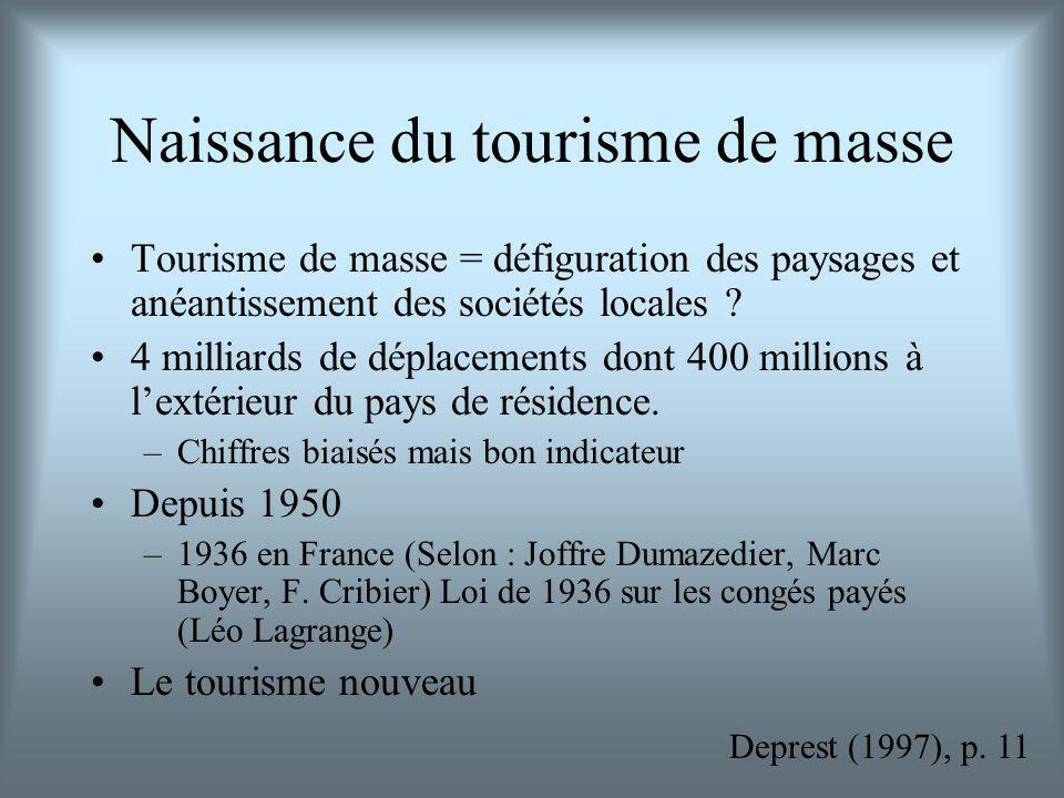 Naissance du tourisme de masse