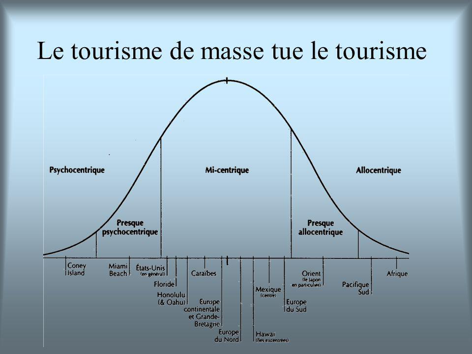 Le tourisme de masse tue le tourisme