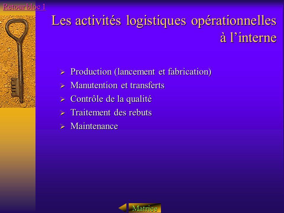 Les activités logistiques opérationnelles à l'interne