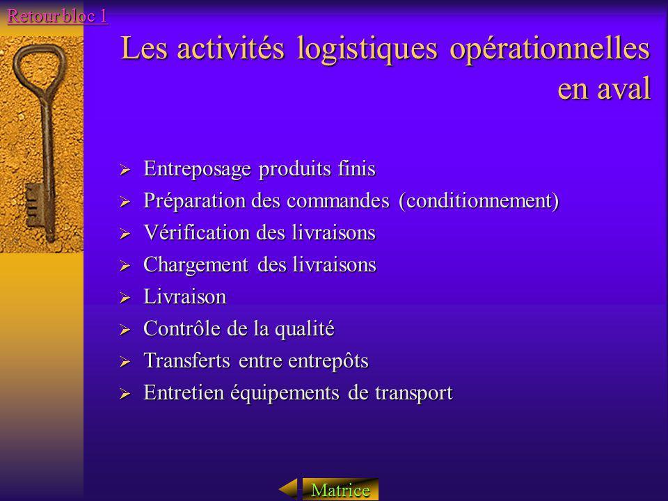 Les activités logistiques opérationnelles en aval